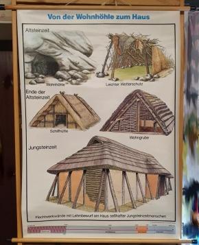 """Lehrtafel zur Geschichte  """"Von der Wohnhöhle zum Haus"""""""