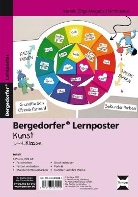 Lernposter Kunst - 1.-4. Klasse